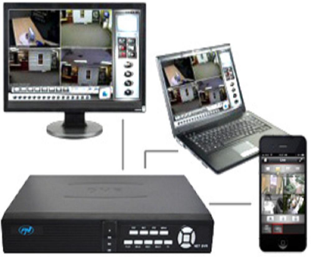 Control de la distanta prin internet